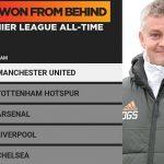 MU đỉnh nhất Premier League, Messi đừng đến Man City